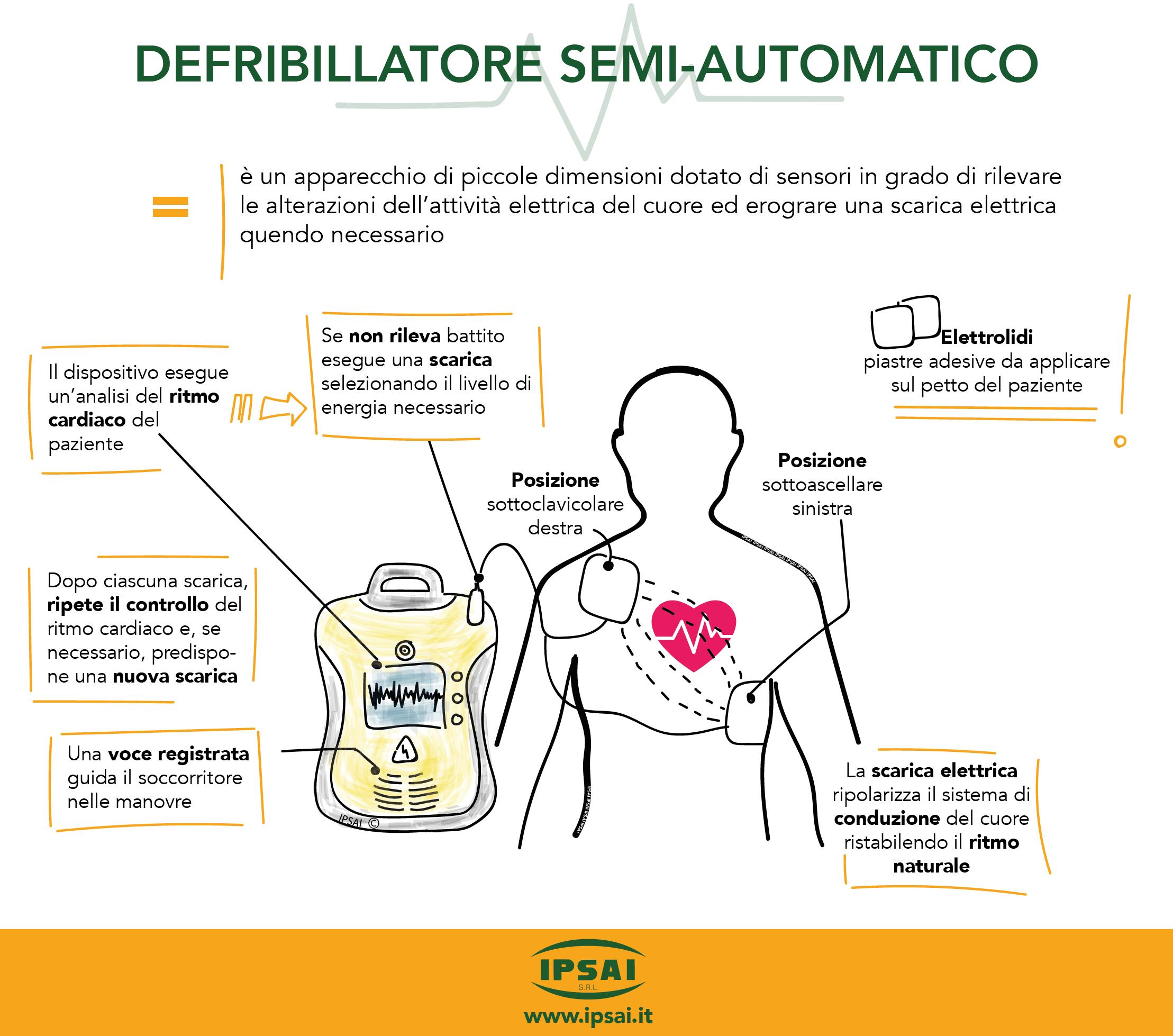 Corso DAE - Defibrillatori Semiautomatici Esterni - Brescia