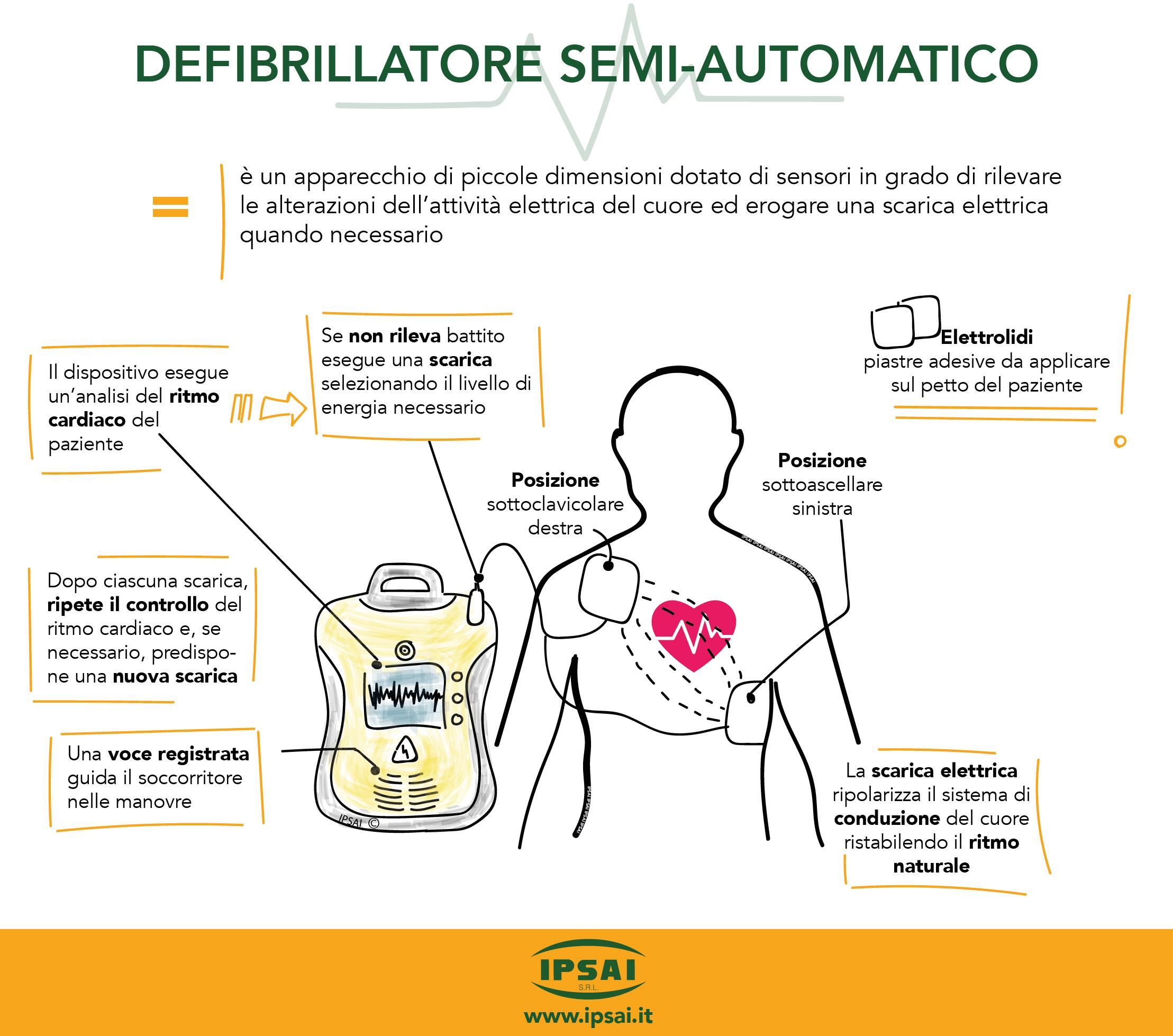 DAE - Defibrillatori Semiautomatici Esterni